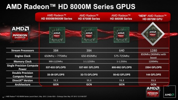 HD 8900M Series Launch 10